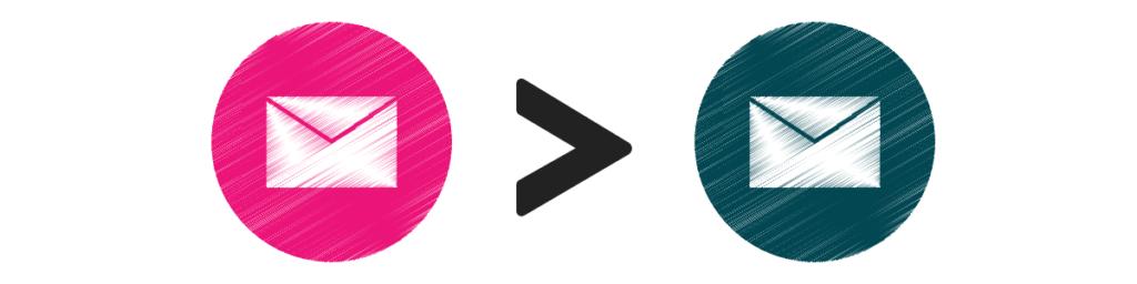 Kickstarter vs Indiegogo 2019