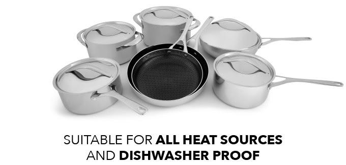 Blackbeard Cookware Kickstarter