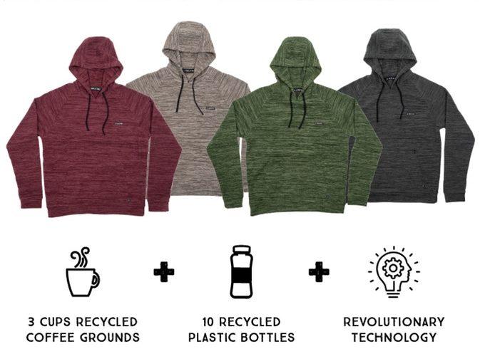 Evolution Hoodie Kickstarter Review